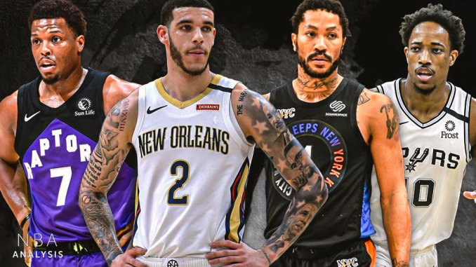 NBA Free Agency 2021 Update